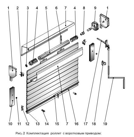 схема рольставни с карданом