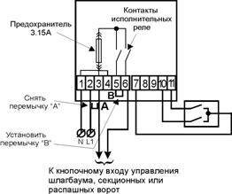 Схема ворот рольставни